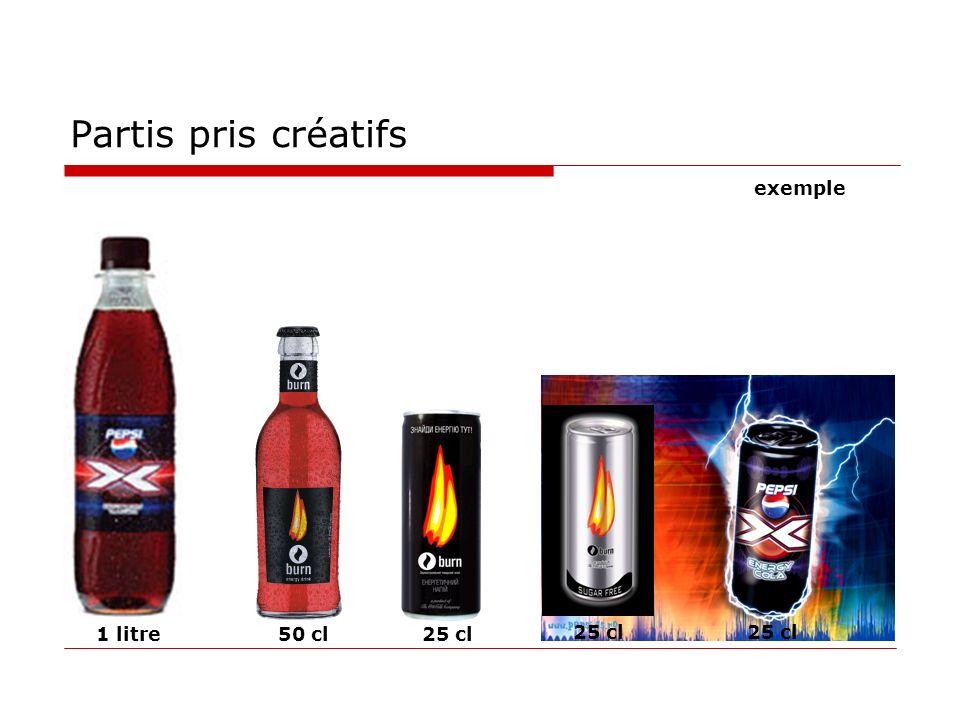 Partis pris créatifs 1 litre50 cl25 cl exemple