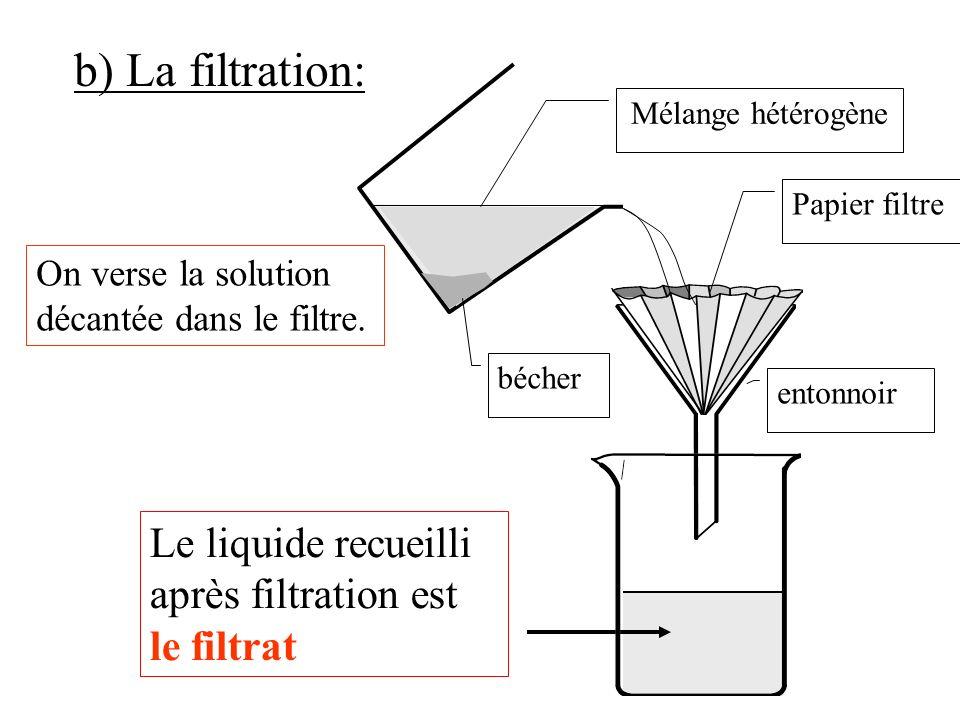 Le liquide recueilli après filtration est le filtrat On verse la solution décantée dans le filtre. Mélange hétérogène Papier filtre entonnoir bécher b
