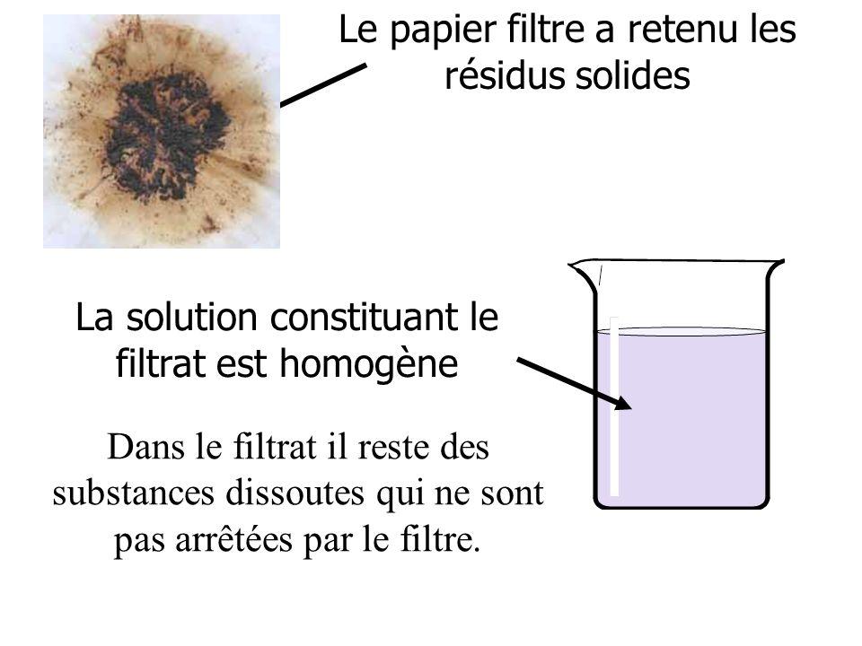 Le papier filtre a retenu les résidus solides La solution constituant le filtrat est homogène Dans le filtrat il reste des substances dissoutes qui ne