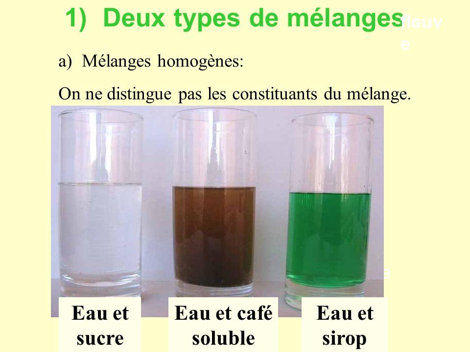 1) Deux types de mélanges eau douce eau salée fleuv e pluie Eau et sucre Eau et café soluble Eau et sirop a)Mélanges homogènes: On ne distingue pas le