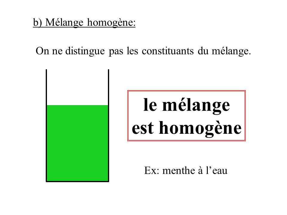 b) Mélange homogène: eau douce eau salée fleuve pluie On ne distingue pas les constituants du mélange. le mélange est homogène Ex: menthe à leau
