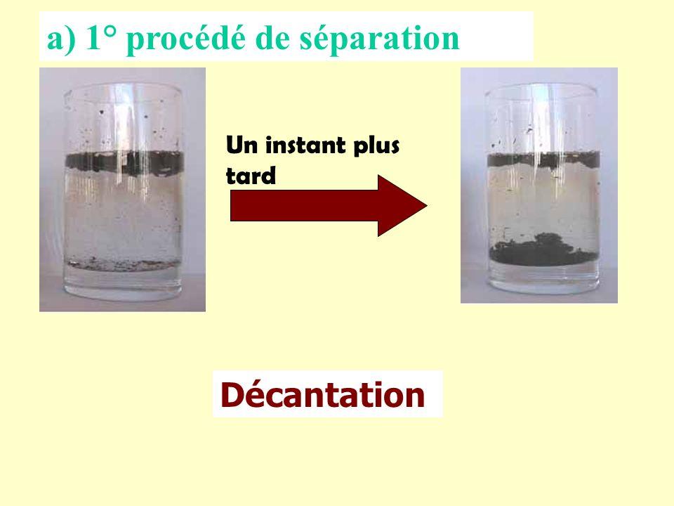 Un instant plus tard Décantation a) 1° procédé de séparation