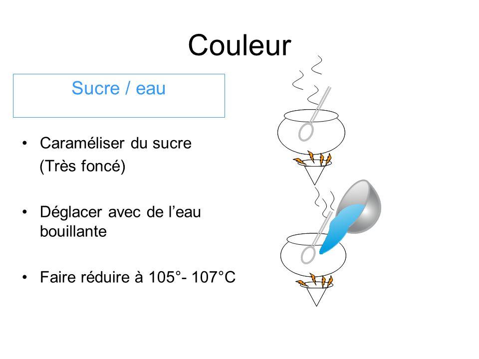 Couleur Caraméliser du sucre (Très foncé) Déglacer avec de leau bouillante Faire réduire à 105°- 107°C Sucre / eau