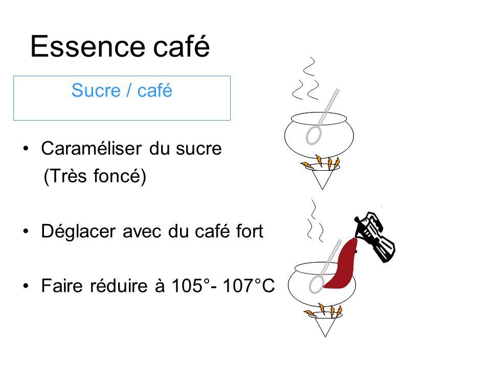 Essence café Caraméliser du sucre (Très foncé) Déglacer avec du café fort Faire réduire à 105°- 107°C Sucre / café