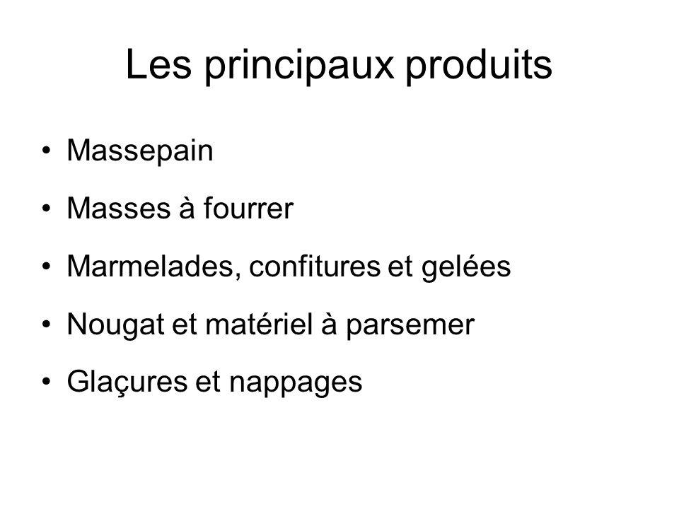 Les principaux produits Massepain Masses à fourrer Marmelades, confitures et gelées Nougat et matériel à parsemer Glaçures et nappages