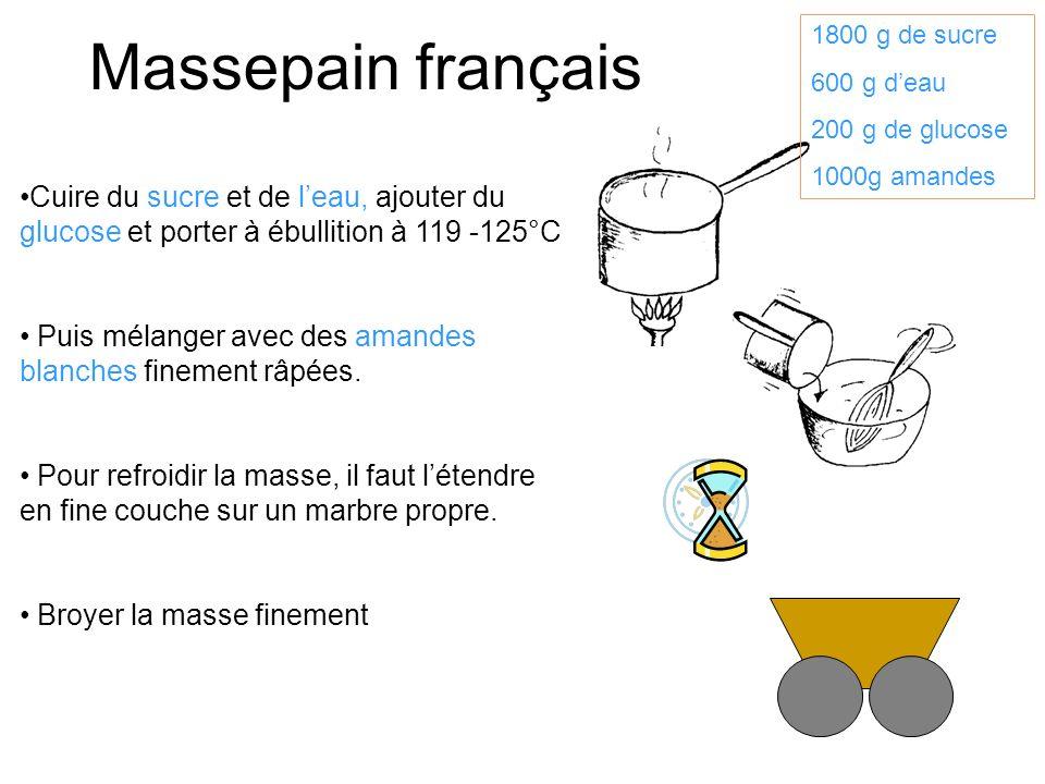 Massepain français Cuire du sucre et de leau, ajouter du glucose et porter à ébullition à 119 -125°C Puis mélanger avec des amandes blanches finement