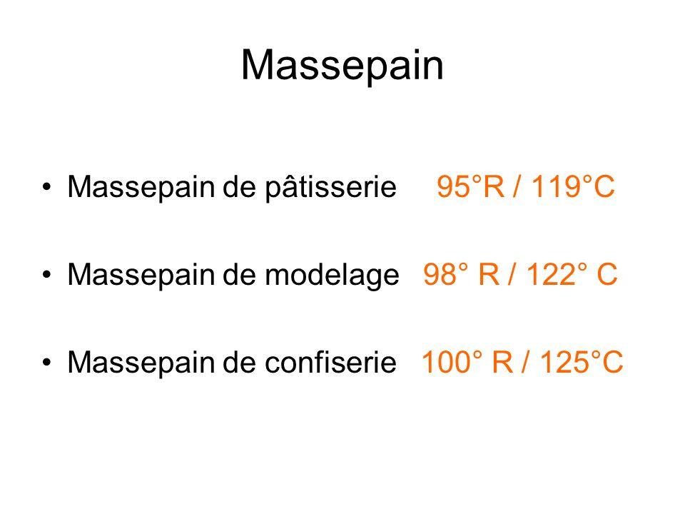 Massepain Massepain de pâtisserie 95°R / 119°C Massepain de modelage 98° R / 122° C Massepain de confiserie 100° R / 125°C