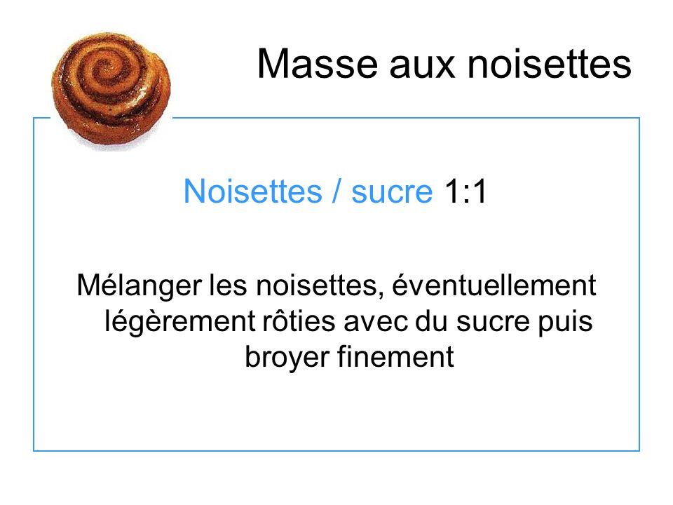 Masse aux noisettes Noisettes / sucre 1:1 Mélanger les noisettes, éventuellement légèrement rôties avec du sucre puis broyer finement