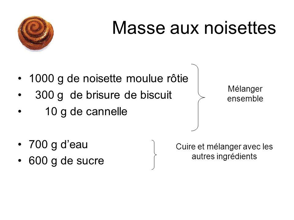 1000 g de noisette moulue rôtie 300 g de brisure de biscuit 10 g de cannelle 700 g deau 600 g de sucre Masse aux noisettes Mélanger ensemble Cuire et