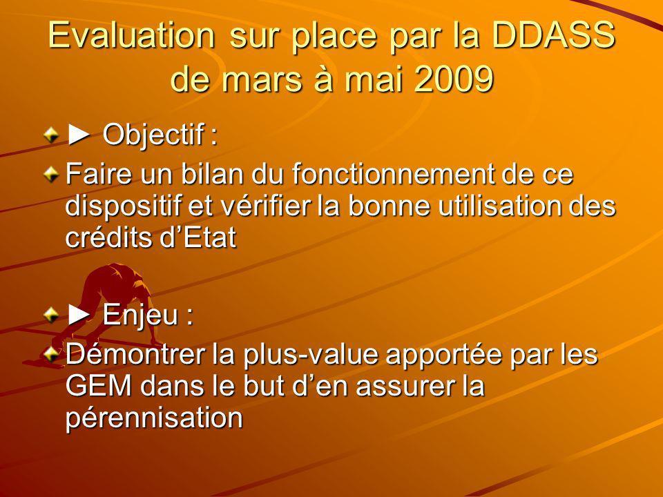 Evaluation sur place par la DDASS de mars à mai 2009 Objectif : Objectif : Faire un bilan du fonctionnement de ce dispositif et vérifier la bonne util