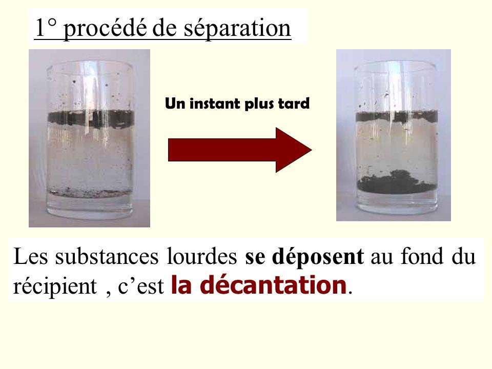 Un instant plus tard Les substances lourdes se déposent au fond du récipient, cest la décantation. 1° procédé de séparation