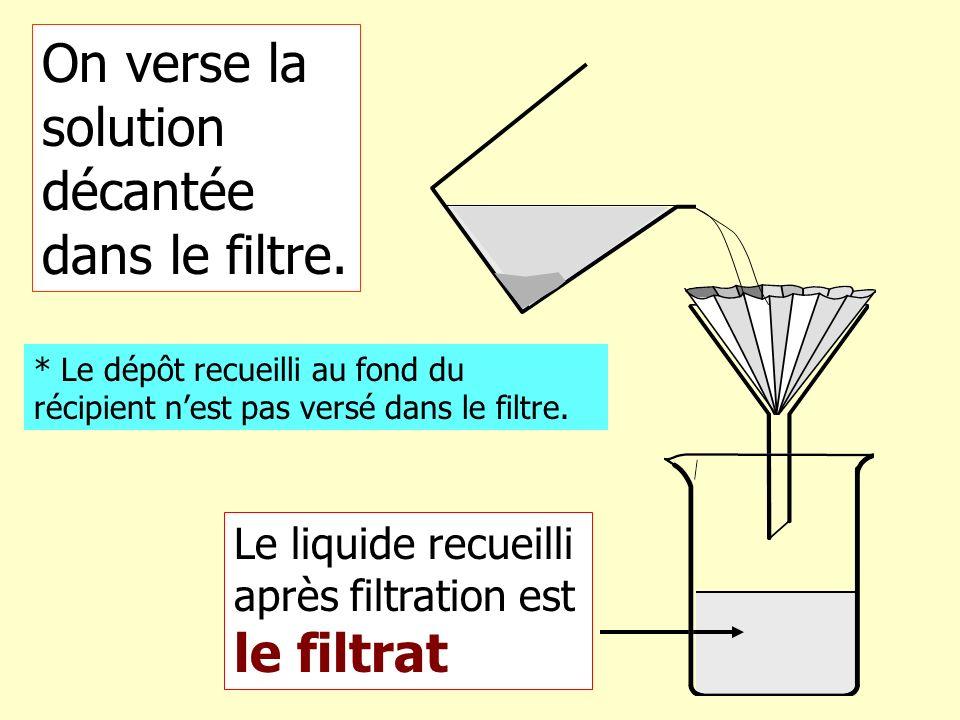 Le liquide recueilli après filtration est le filtrat On verse la solution décantée dans le filtre. * Le dépôt recueilli au fond du récipient nest pas