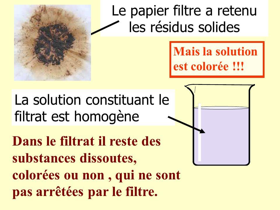 Le papier filtre a retenu les résidus solides La solution constituant le filtrat est homogène Mais la solution est colorée !!! Dans le filtrat il rest