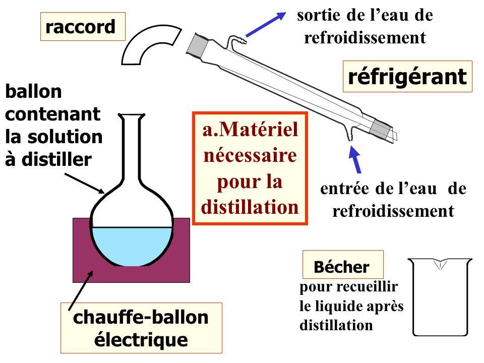 ballon contenant la solution à distiller sortie de leau de refroidissement chauffe-ballon électrique réfrigérant entrée de leau de refroidissement rac