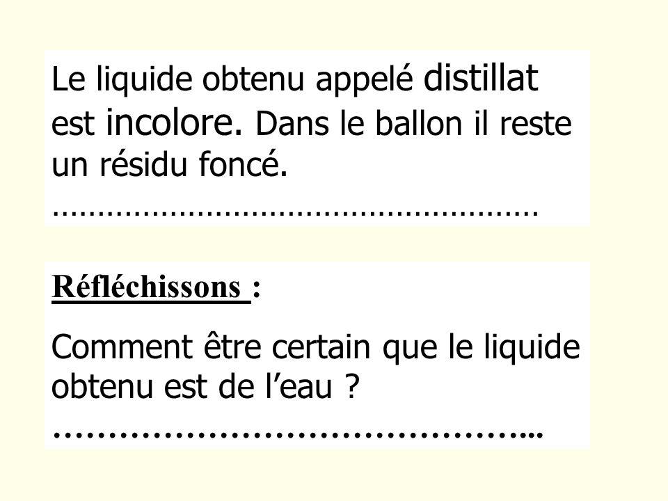 Le liquide obtenu appelé distillat est incolore. Dans le ballon il reste un résidu foncé. ……………………………………………… Réfléchissons : Comment être certain que