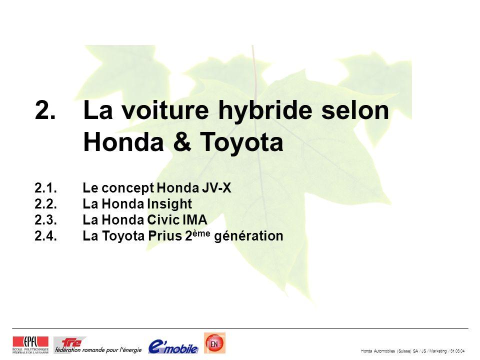 Honda Automobiles (Suisse) SA / JS / Marketing / 31.03.04 2. La voiture hybride selon Honda & Toyota 2.1.Le concept Honda JV-X 2.2.La Honda Insight 2.