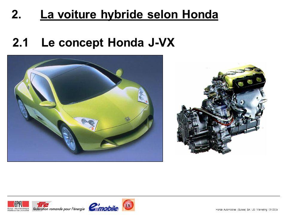 Honda Automobiles (Suisse) SA / JS / Marketing / 31.03.04 2.La voiture hybride selon Honda 2.1Le concept Honda J-VX
