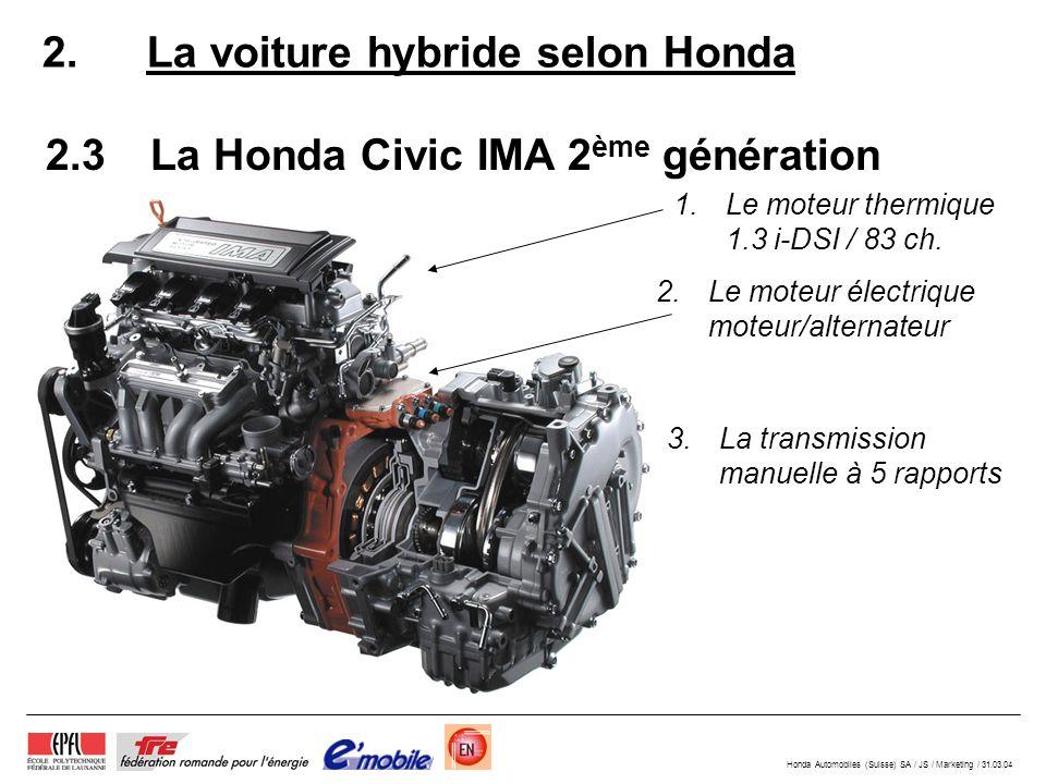 Honda Automobiles (Suisse) SA / JS / Marketing / 31.03.04 2.La voiture hybride selon Honda 2.3La Honda Civic IMA 2 ème génération 1.Le moteur thermique 1.3 i-DSI / 83 ch.