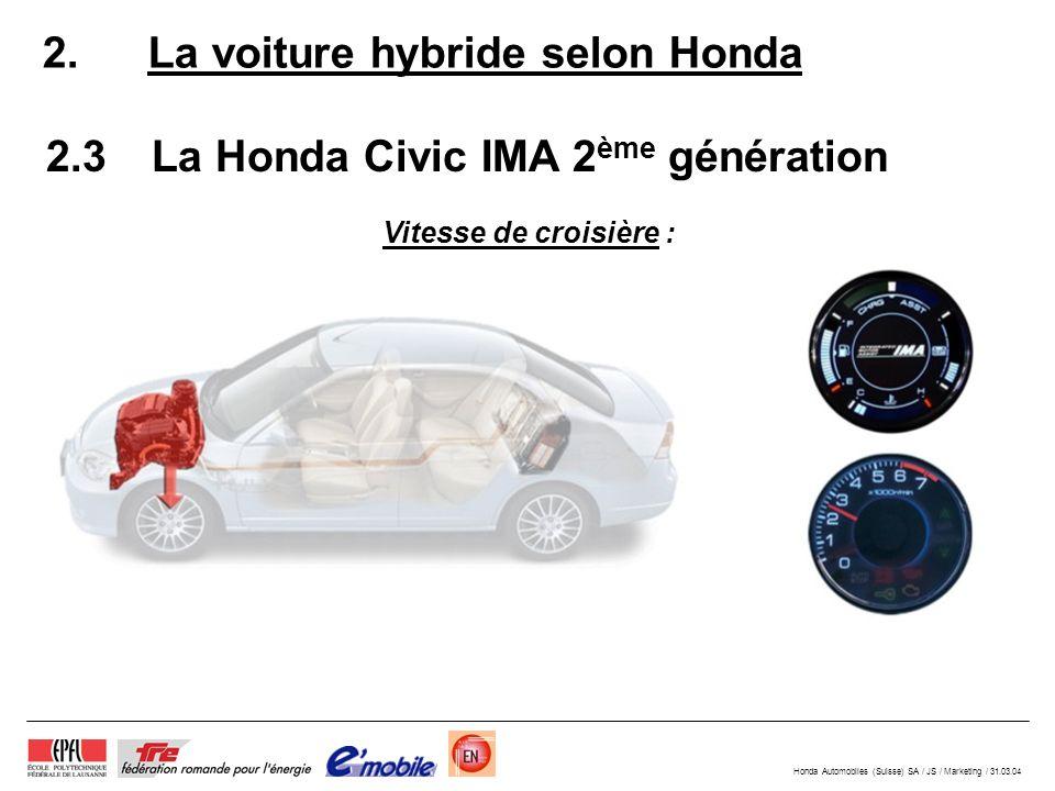 Honda Automobiles (Suisse) SA / JS / Marketing / 31.03.04 2. La voiture hybride selon Honda 2.3La Honda Civic IMA 2 ème génération Vitesse de croisièr