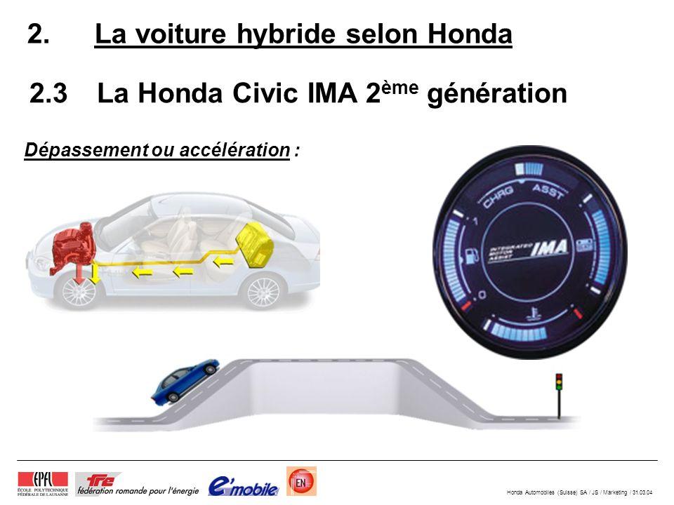Honda Automobiles (Suisse) SA / JS / Marketing / 31.03.04 Dépassement ou accélération : 2. La voiture hybride selon Honda 2.3La Honda Civic IMA 2 ème