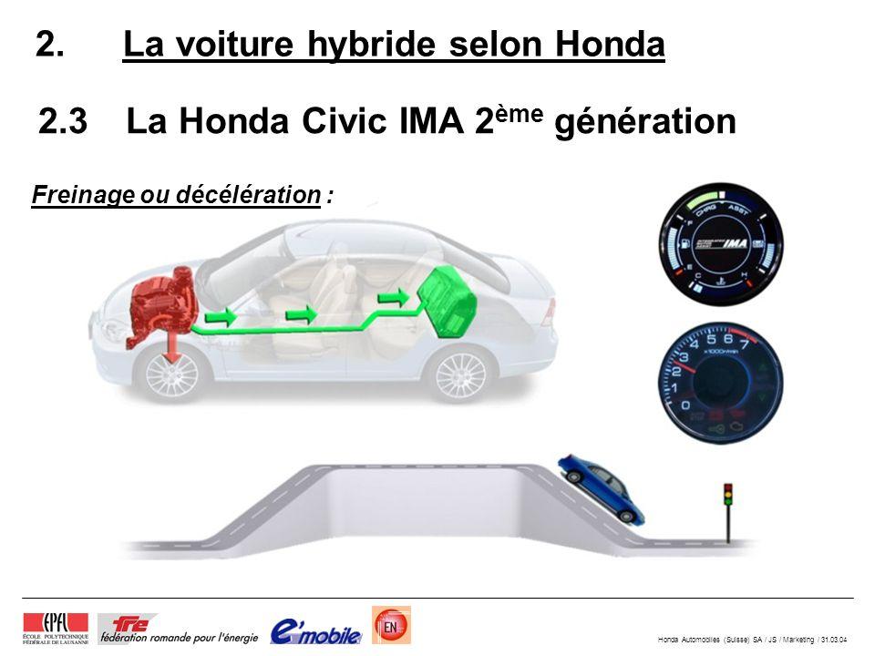 Honda Automobiles (Suisse) SA / JS / Marketing / 31.03.04 2. La voiture hybride selon Honda 2.3La Honda Civic IMA 2 ème génération Freinage ou décélér