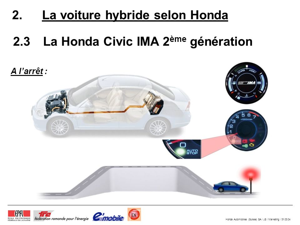 Honda Automobiles (Suisse) SA / JS / Marketing / 31.03.04 2. La voiture hybride selon Honda 2.3La Honda Civic IMA 2 ème génération A larrêt :