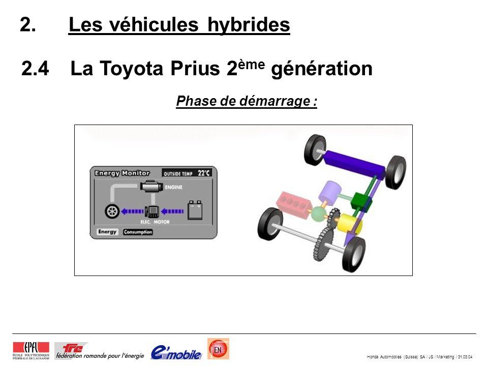 Honda Automobiles (Suisse) SA / JS / Marketing / 31.03.04 2.4La Toyota Prius 2 ème génération 2.Les véhicules hybrides Phase de démarrage :