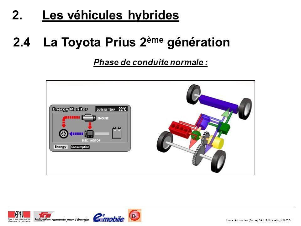 Honda Automobiles (Suisse) SA / JS / Marketing / 31.03.04 Phase de conduite normale : 2.4La Toyota Prius 2 ème génération 2.Les véhicules hybrides