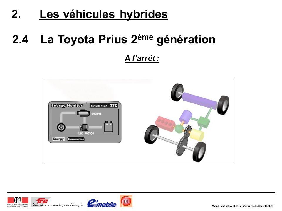 Honda Automobiles (Suisse) SA / JS / Marketing / 31.03.04 2.4La Toyota Prius 2 ème génération 2.Les véhicules hybrides A larrêt :
