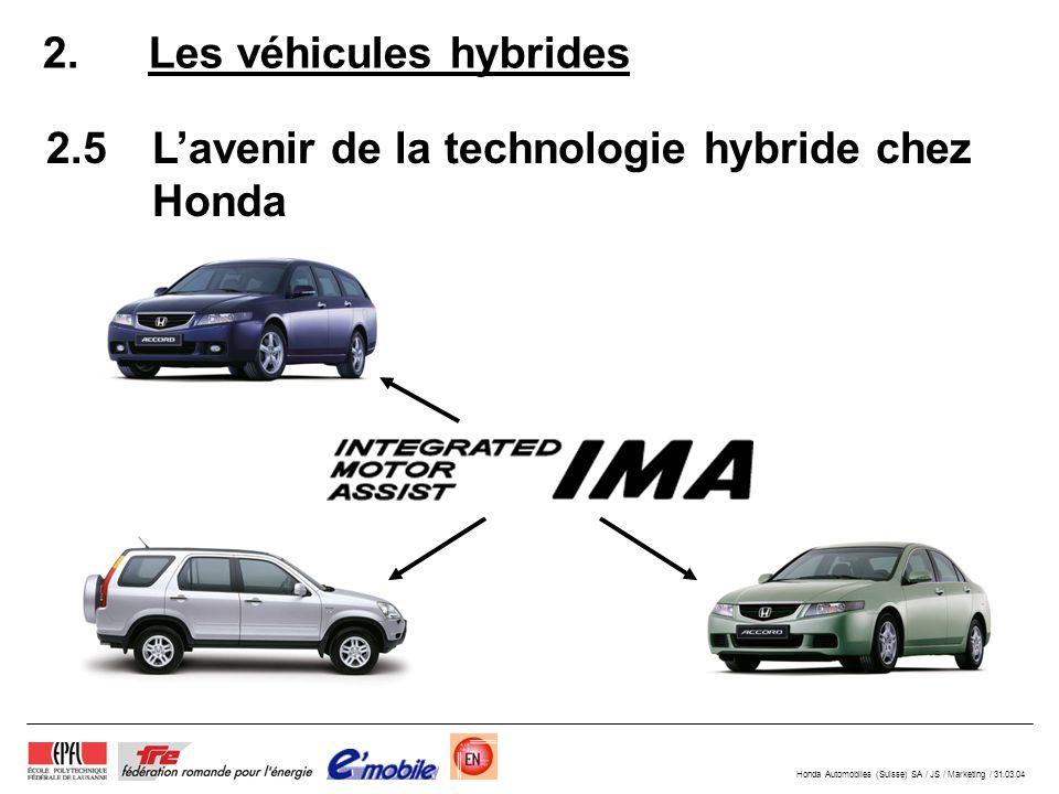 Honda Automobiles (Suisse) SA / JS / Marketing / 31.03.04 2.5Lavenir de la technologie hybride chez Honda 2.Les véhicules hybrides