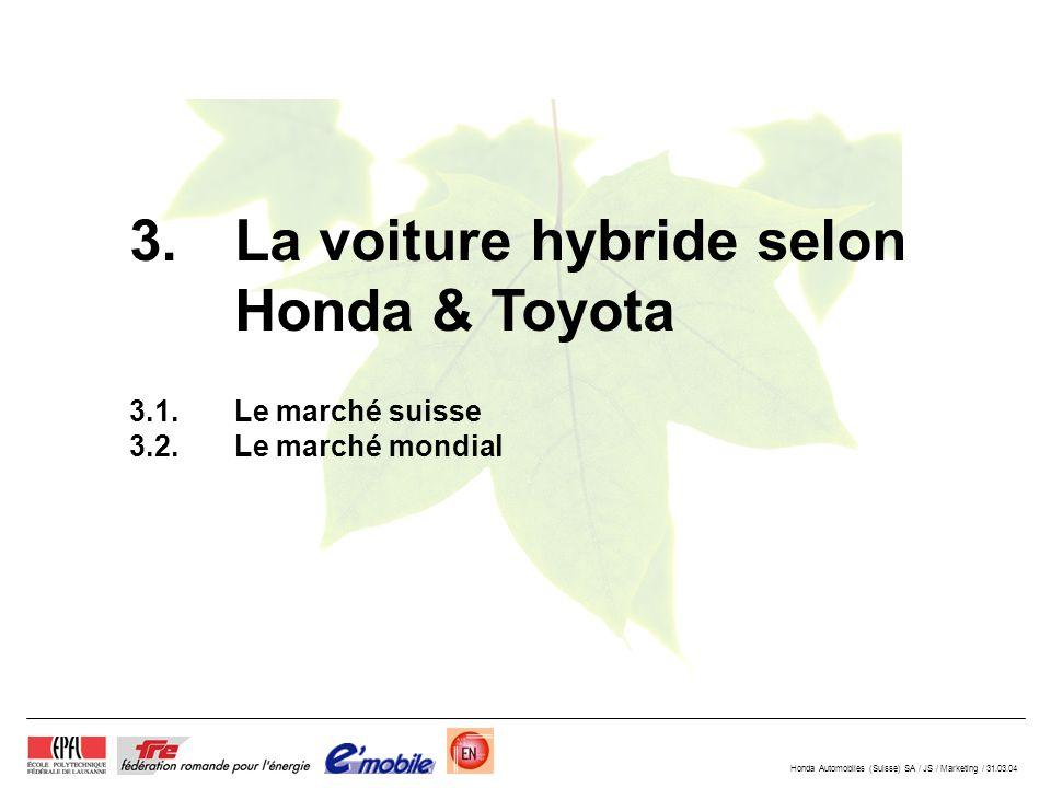 Honda Automobiles (Suisse) SA / JS / Marketing / 31.03.04 3.La voiture hybride selon Honda & Toyota 3.1.Le marché suisse 3.2.Le marché mondial