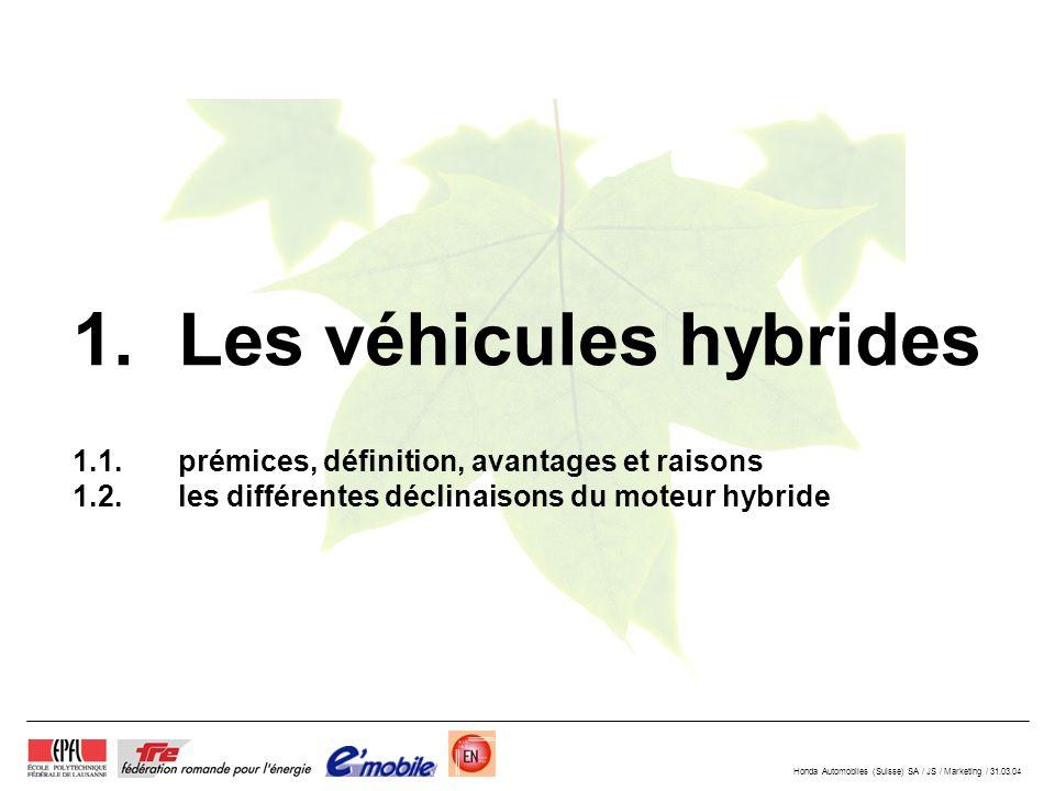 Honda Automobiles (Suisse) SA / JS / Marketing / 31.03.04 1. Les véhicules hybrides 1.1.prémices, définition, avantages et raisons 1.2.les différentes