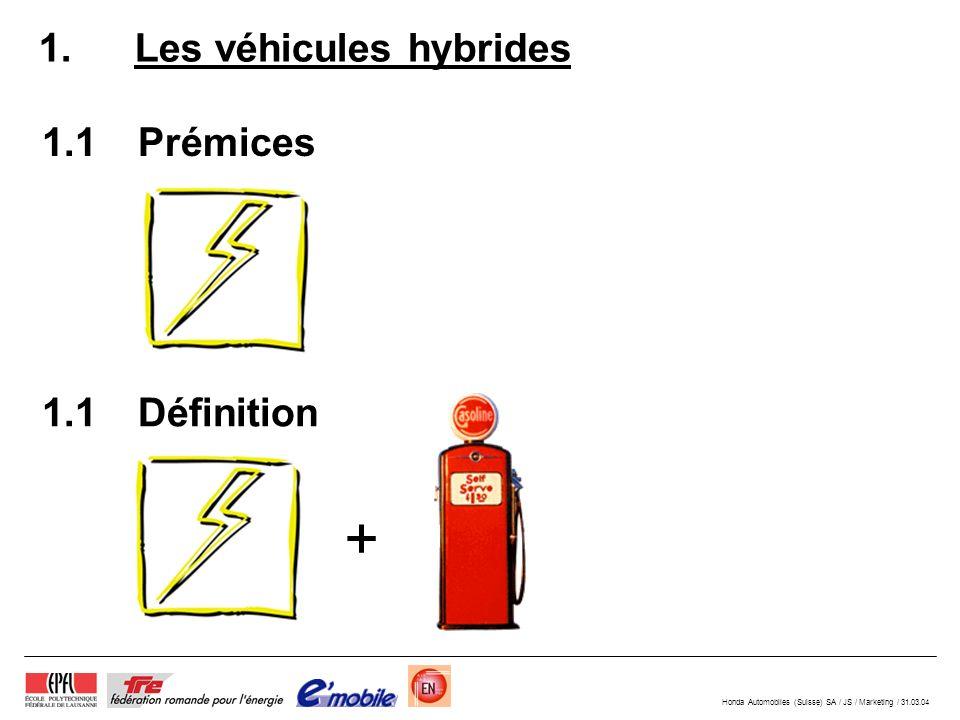 Honda Automobiles (Suisse) SA / JS / Marketing / 31.03.04 1.Les véhicules hybrides 1.1Prémices 1.1Définition +