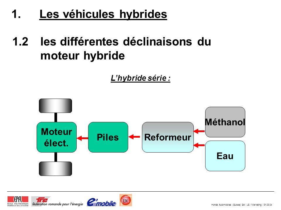 Honda Automobiles (Suisse) SA / JS / Marketing / 31.03.04 1.2les différentes déclinaisons du moteur hybride 1.Les véhicules hybrides Lhybride série : Moteur élect.