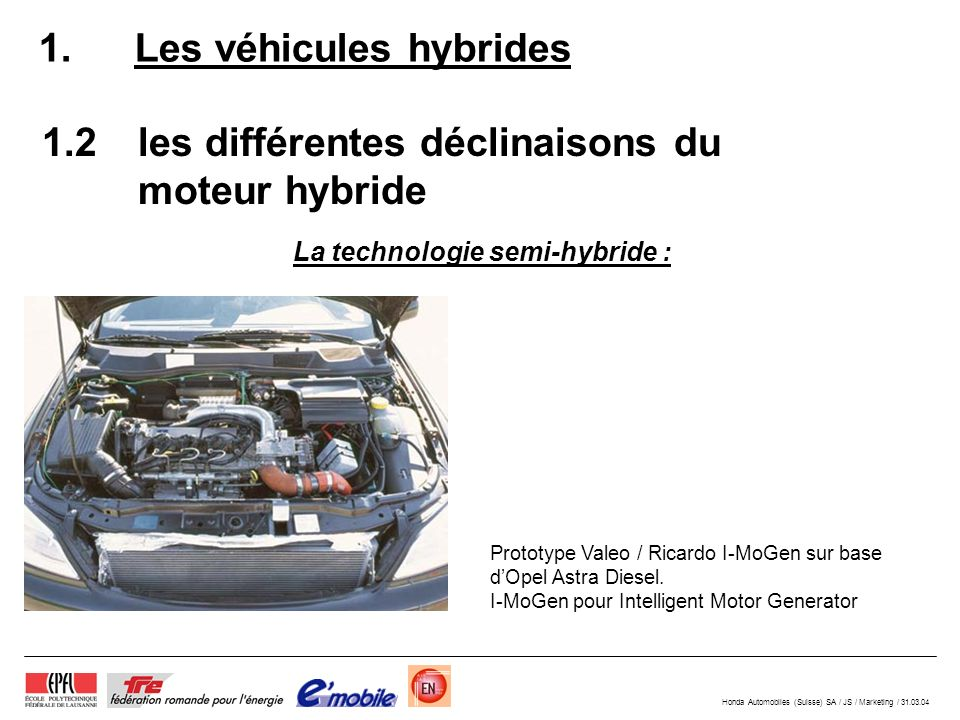 Honda Automobiles (Suisse) SA / JS / Marketing / 31.03.04 2.