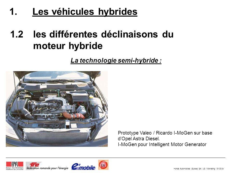 Honda Automobiles (Suisse) SA / JS / Marketing / 31.03.04 1.2les différentes déclinaisons du moteur hybride 1.Les véhicules hybrides La technologie se