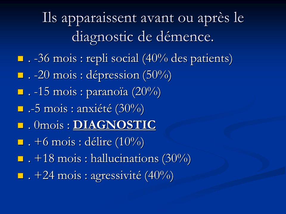 Ils apparaissent avant ou après le diagnostic de démence.. -36 mois : repli social (40% des patients). -36 mois : repli social (40% des patients). -20