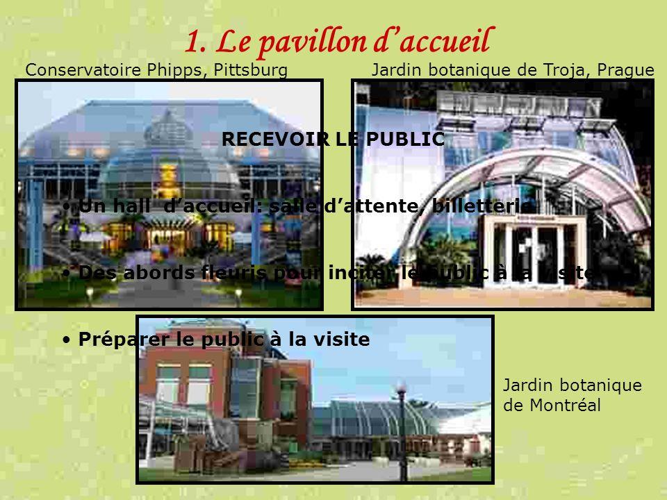 1. Le pavillon daccueil RECEVOIR LE PUBLIC Un hall daccueil: salle dattente, billetterie Des abords fleuris pour inciter le public à la visite Prépare