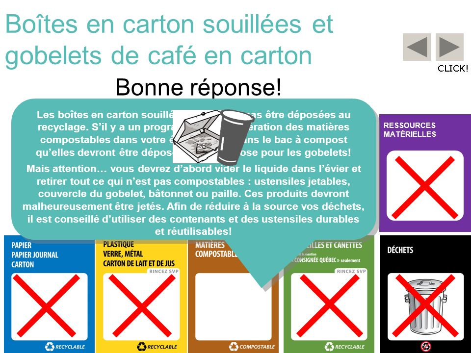 RESSOURCES MATÉRIELLES Boîtes en carton souillées et gobelets de café en carton Bonne réponse! Les boîtes en carton souillées ne doivent pas être dépo