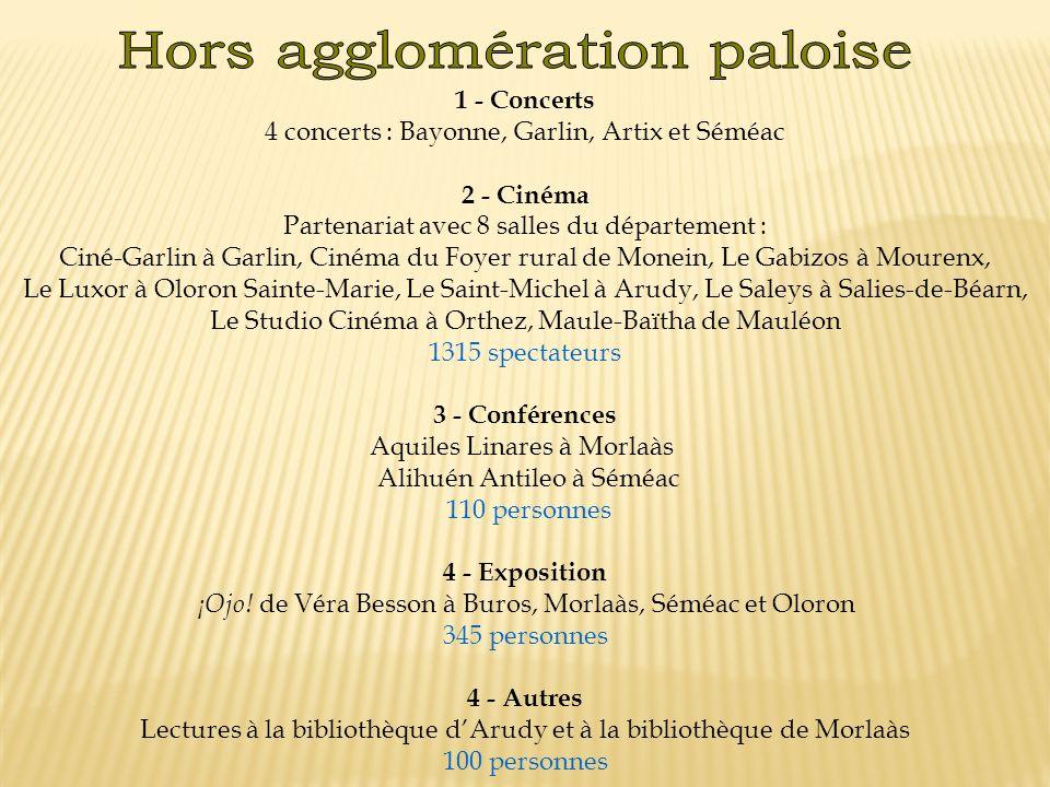 1 - Concerts 4 concerts : Bayonne, Garlin, Artix et Séméac 2 - Cinéma Partenariat avec 8 salles du département : Ciné-Garlin à Garlin, Cinéma du Foyer