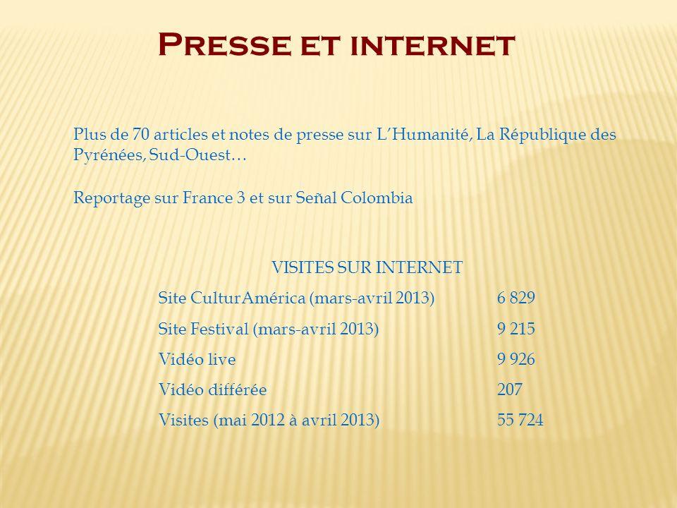Presse et internet Plus de 70 articles et notes de presse sur LHumanité, La République des Pyrénées, Sud-Ouest… Reportage sur France 3 et sur Señal Co