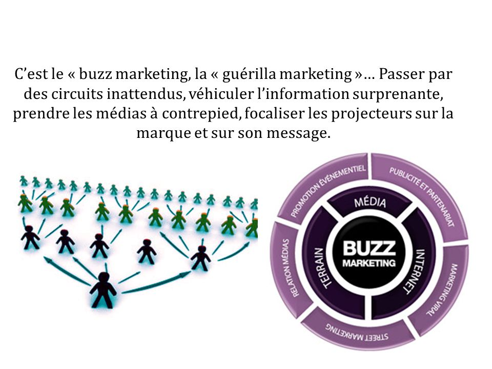 Cest le « buzz marketing, la « guérilla marketing »… Passer par des circuits inattendus, véhiculer linformation surprenante, prendre les médias à cont