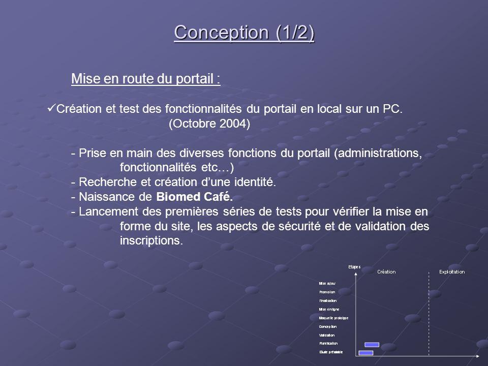 Mise en route du portail : Création et test des fonctionnalités du portail en local sur un PC. (Octobre 2004) - Prise en main des diverses fonctions d