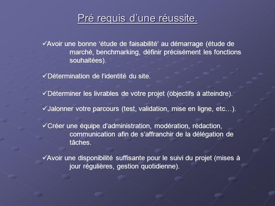 Pré requis dune réussite. Avoir une disponibilité suffisante pour le suivi du projet (mises à jour régulières, gestion quotidienne). Créer une équipe