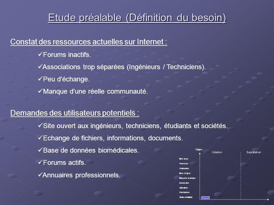 Etude préalable (Définition du besoin) Constat des ressources actuelles sur Internet : Forums inactifs. Associations trop séparées (Ingénieurs / Techn