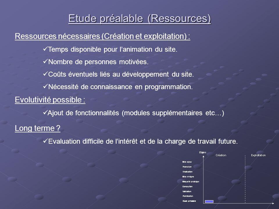 Etude préalable (Ressources) Ressources nécessaires (Création et exploitation) : Temps disponible pour lanimation du site. Nombre de personnes motivée