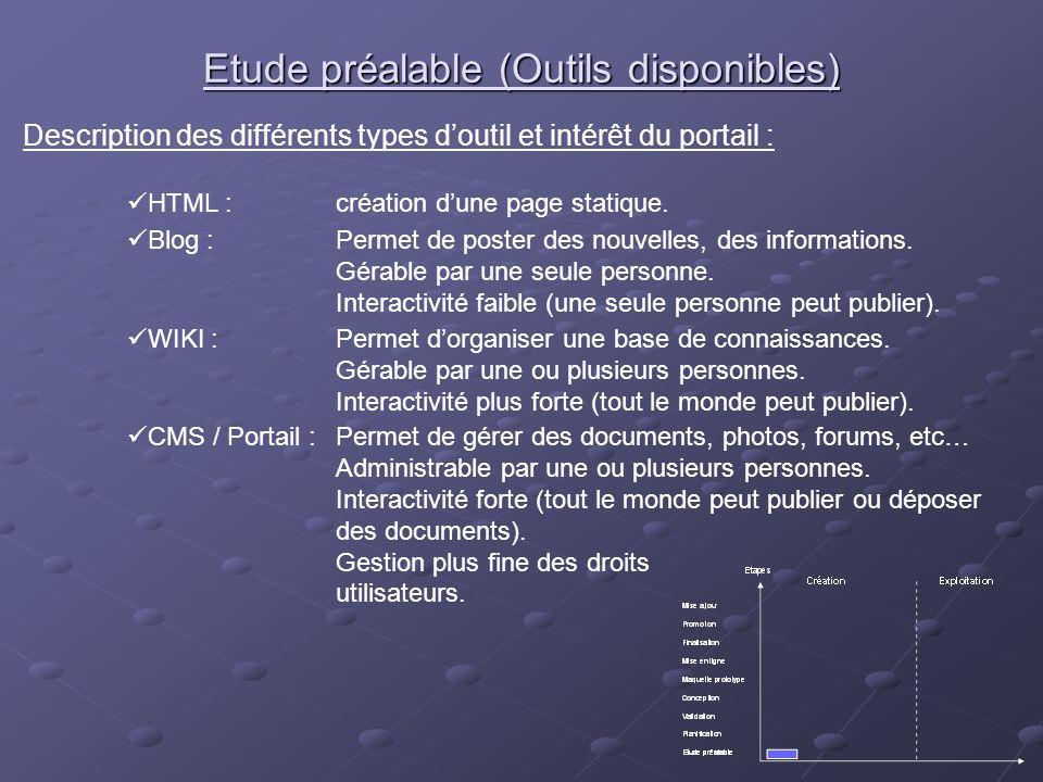 Etude préalable (Outils disponibles) Blog :Permet de poster des nouvelles, des informations. Gérable par une seule personne. Interactivité faible (une