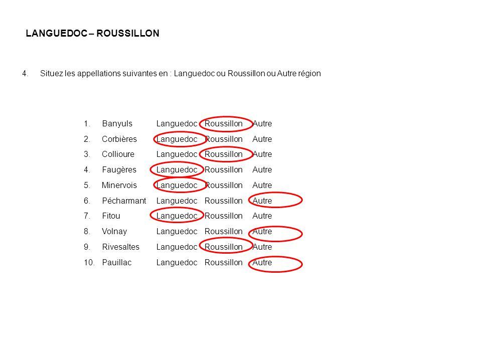 LANGUEDOC – ROUSSILLON 4.Situez les appellations suivantes en : Languedoc ou Roussillon ou Autre région 1.BanyulsLanguedocRoussillonAutre 2.CorbièresLanguedocRoussillonAutre 3.CollioureLanguedocRoussillonAutre 4.FaugèresLanguedocRoussillonAutre 5.