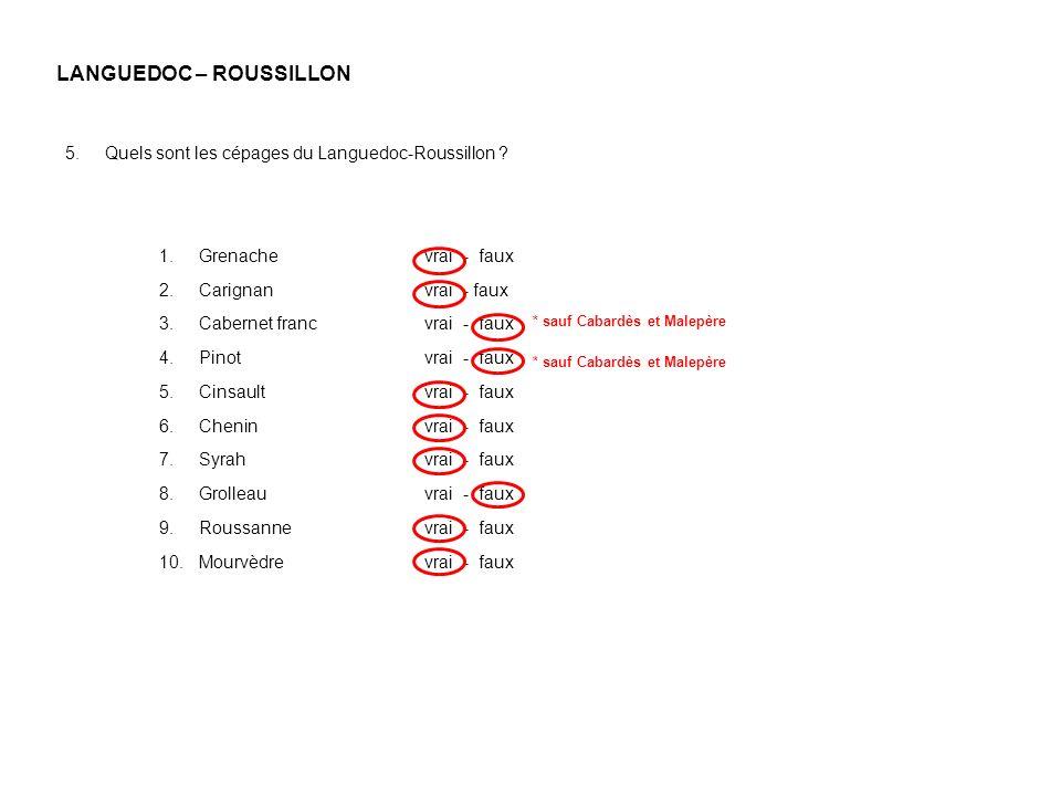 LANGUEDOC – ROUSSILLON 5.Quels sont les cépages du Languedoc-Roussillon .
