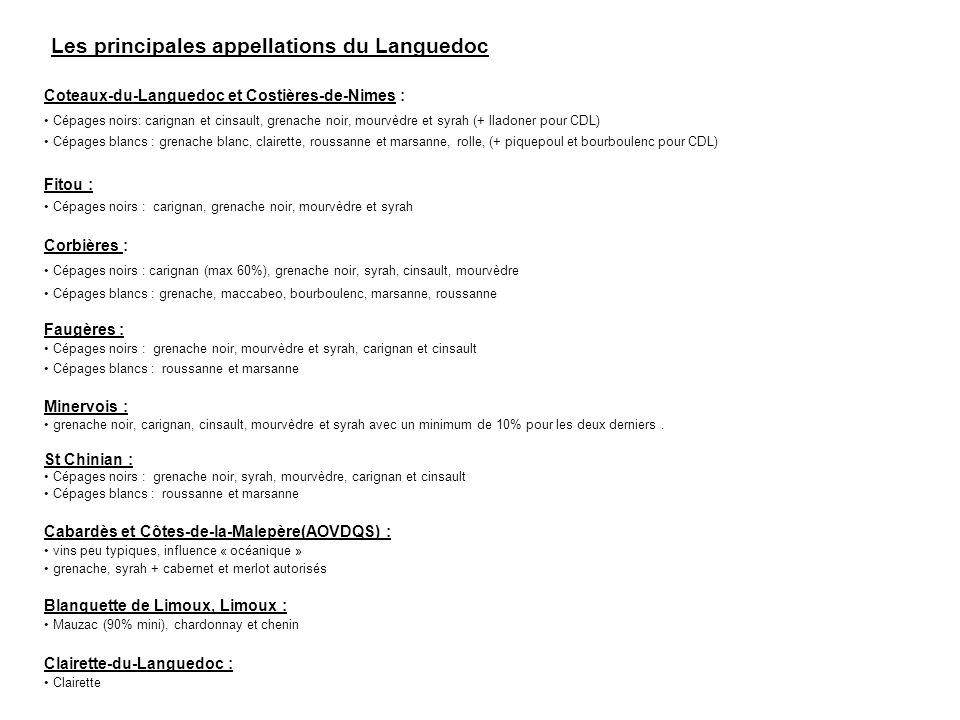 Les principales appellations du Languedoc Coteaux-du-Languedoc et Costières-de-Nimes : Cépages noirs: carignan et cinsault, grenache noir, mourvèdre et syrah (+ lladoner pour CDL) Cépages blancs : grenache blanc, clairette, roussanne et marsanne, rolle, (+ piquepoul et bourboulenc pour CDL) Fitou : Cépages noirs : carignan, grenache noir, mourvèdre et syrah Corbières : Cépages noirs : carignan (max 60%), grenache noir, syrah, cinsault, mourvèdre Cépages blancs : grenache, maccabeo, bourboulenc, marsanne, roussanne Faugères : Cépages noirs : grenache noir, mourvèdre et syrah, carignan et cinsault Cépages blancs : roussanne et marsanne Minervois : grenache noir, carignan, cinsault, mourvèdre et syrah avec un minimum de 10% pour les deux derniers.